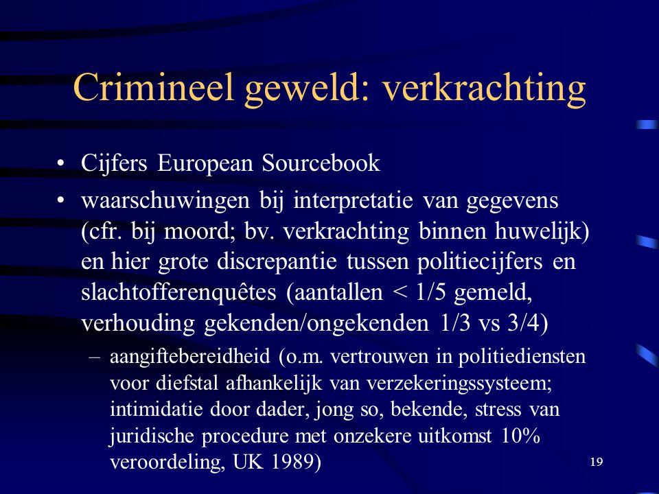 19 Crimineel geweld: verkrachting •Cijfers European Sourcebook •waarschuwingen bij interpretatie van gegevens (cfr.