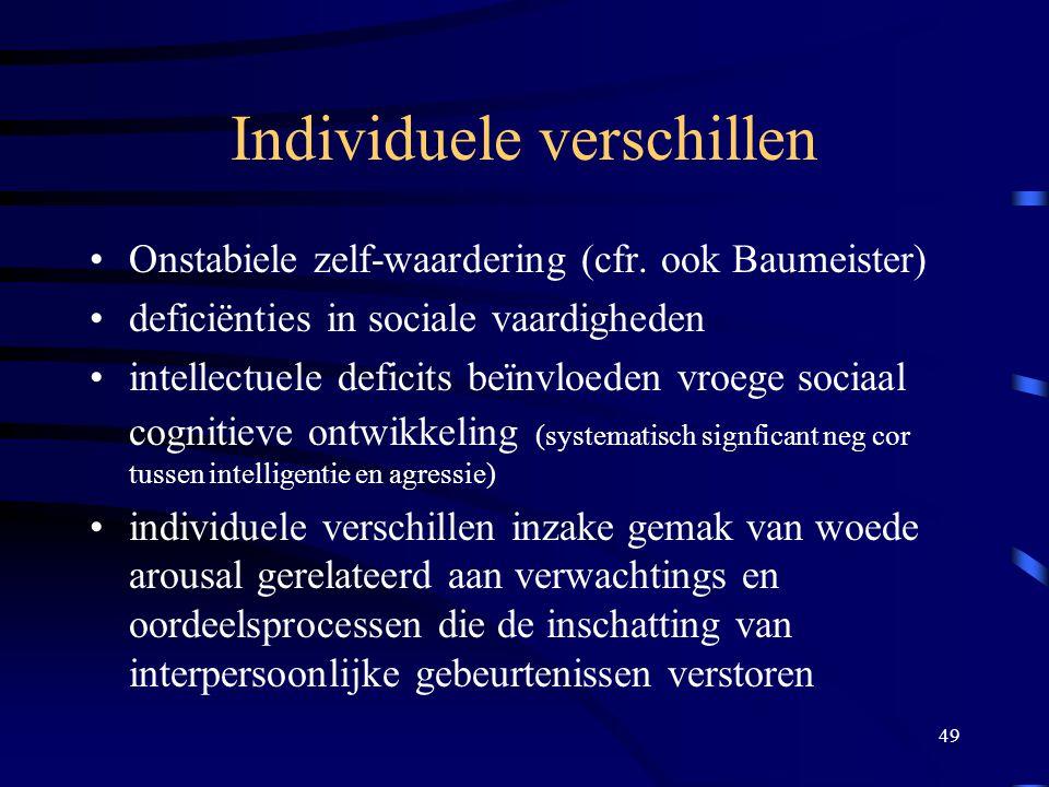 49 Individuele verschillen •Onstabiele zelf-waardering (cfr.