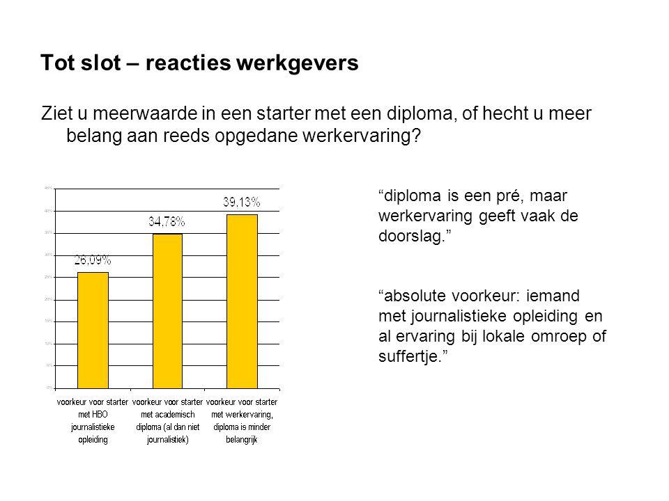Tot slot – reacties werkgevers Ziet u meerwaarde in een starter met een diploma, of hecht u meer belang aan reeds opgedane werkervaring.