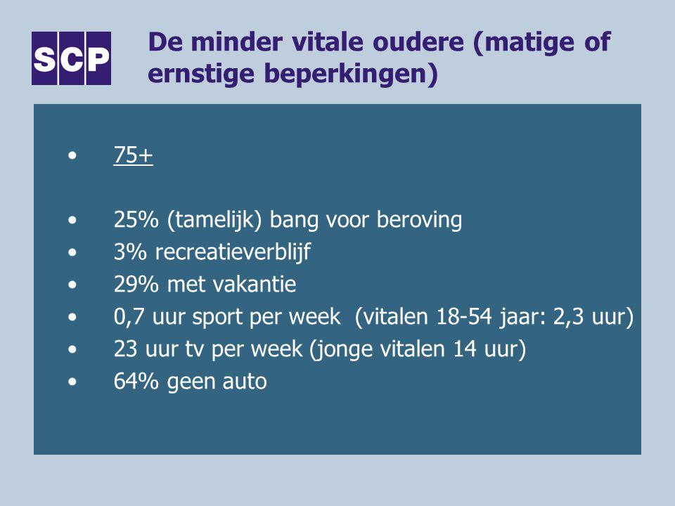 De minder vitale oudere (matige of ernstige beperkingen) •75+ •25% (tamelijk) bang voor beroving •3% recreatieverblijf •29% met vakantie •0,7 uur spor