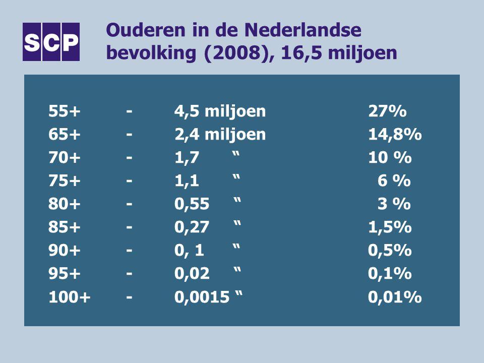 """Ouderen in de Nederlandse bevolking (2008), 16,5 miljoen 55+-4,5 miljoen27% 65+-2,4 miljoen14,8% 70+-1,7 """"10 % 75+-1,1 """" 6 % 80+-0,55 """" 3 % 85+-0,27 """""""