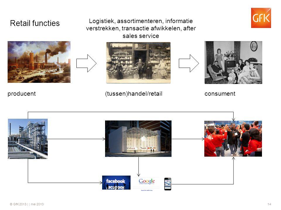 © GfK 2013 | | mei 2013 14 Retail functies producent(tussen)handel/retailconsument Logistiek, assortimenteren, informatie verstrekken, transactie afwi