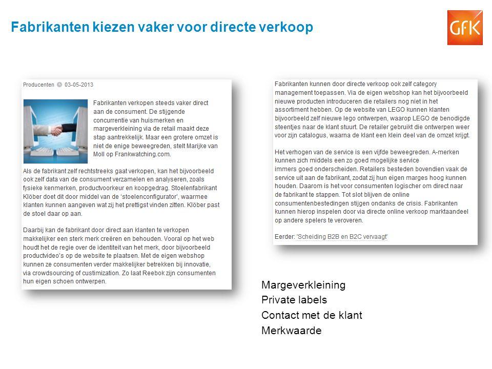 Fabrikanten kiezen vaker voor directe verkoop Margeverkleining Private labels Contact met de klant Merkwaarde