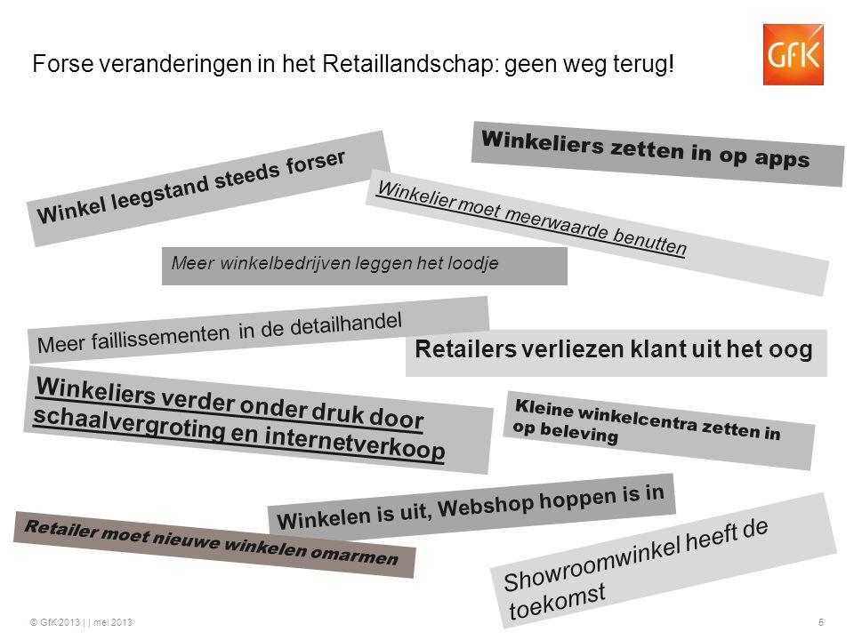 © GfK 2013 | | mei 2013 5 Showroomwinkel heeft de toekomst Winkeliers verder onder druk door schaalvergroting en internetverkoop Meer winkelbedrijven