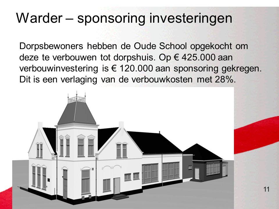11 Warder – sponsoring investeringen Dorpsbewoners hebben de Oude School opgekocht om deze te verbouwen tot dorpshuis. Op € 425.000 aan verbouwinveste