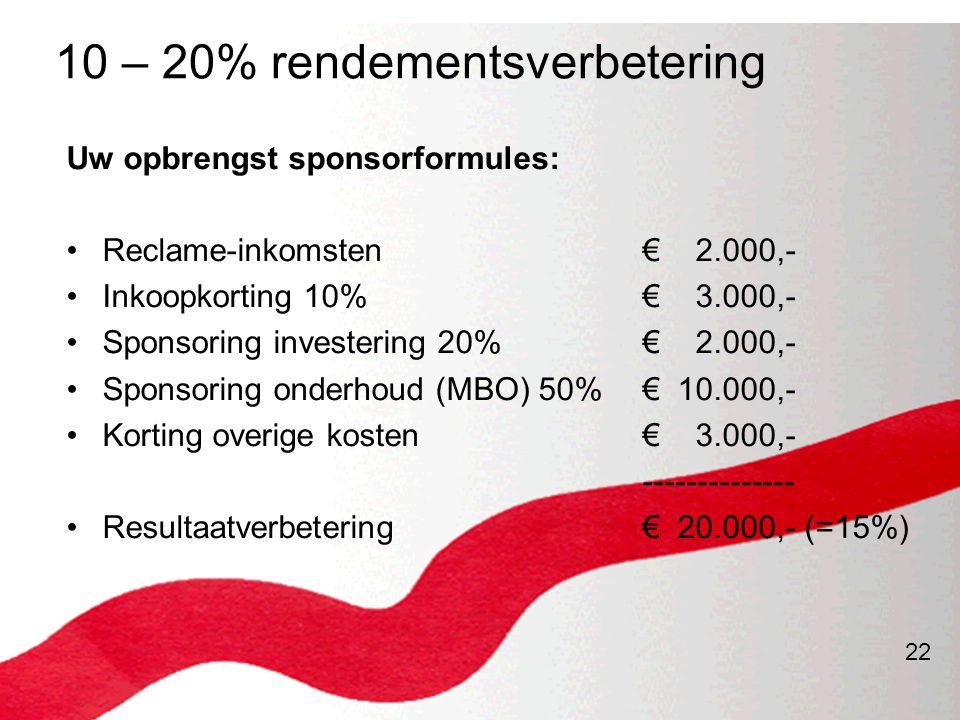 22 10 – 20% rendementsverbetering Uw opbrengst sponsorformules: •Reclame-inkomsten€ 2.000,- •Inkoopkorting 10%€ 3.000,- •Sponsoring investering 20%€ 2.000,- •Sponsoring onderhoud (MBO) 50%€ 10.000,- •Korting overige kosten€ 3.000,- -------------- •Resultaatverbetering€ 20.000,- (=15%)