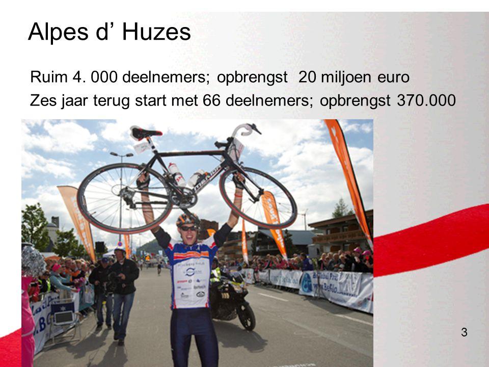 3 Alpes d' Huzes Ruim 4. 000 deelnemers; opbrengst 20 miljoen euro Zes jaar terug start met 66 deelnemers; opbrengst 370.000