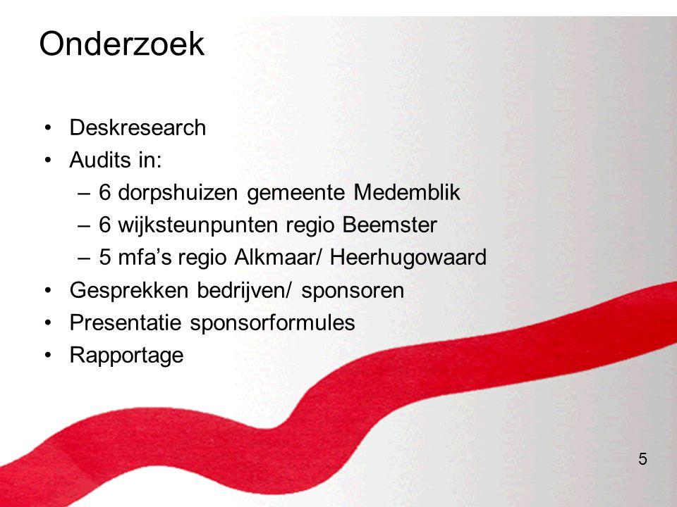 5 Onderzoek •Deskresearch •Audits in: –6 dorpshuizen gemeente Medemblik –6 wijksteunpunten regio Beemster –5 mfa's regio Alkmaar/ Heerhugowaard •Gespr