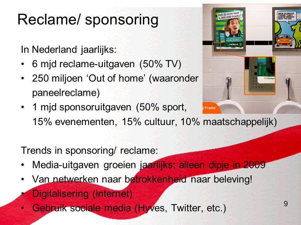 9 Reclame/ sponsoring In Nederland jaarlijks: •6 mjd reclame-uitgaven (50% TV) •250 miljoen 'Out of home' (waaronder paneelreclame) •1 mjd sponsoruitg