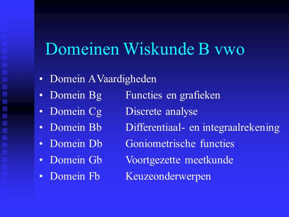 Domeinen Wiskunde B vwo •Domein AVaardigheden •Domein BgFuncties en grafieken •Domein CgDiscrete analyse •Domein BbDifferentiaal- en integraalrekening •Domein DbGoniometrische functies •Domein GbVoortgezette meetkunde •Domein FbKeuzeonderwerpen