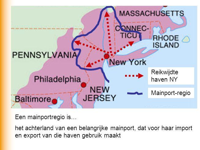 Reikwijdte haven NY Mainport-regio Een mainportregio is… het achterland van een belangrijke mainport, dat voor haar import en export van die haven gebruik maakt
