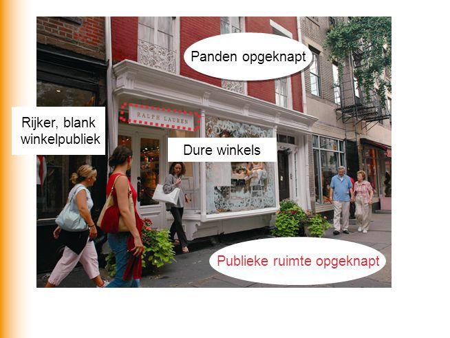 Panden opgeknapt Rijker, blank winkelpubliek Dure winkels Publieke ruimte opgeknapt