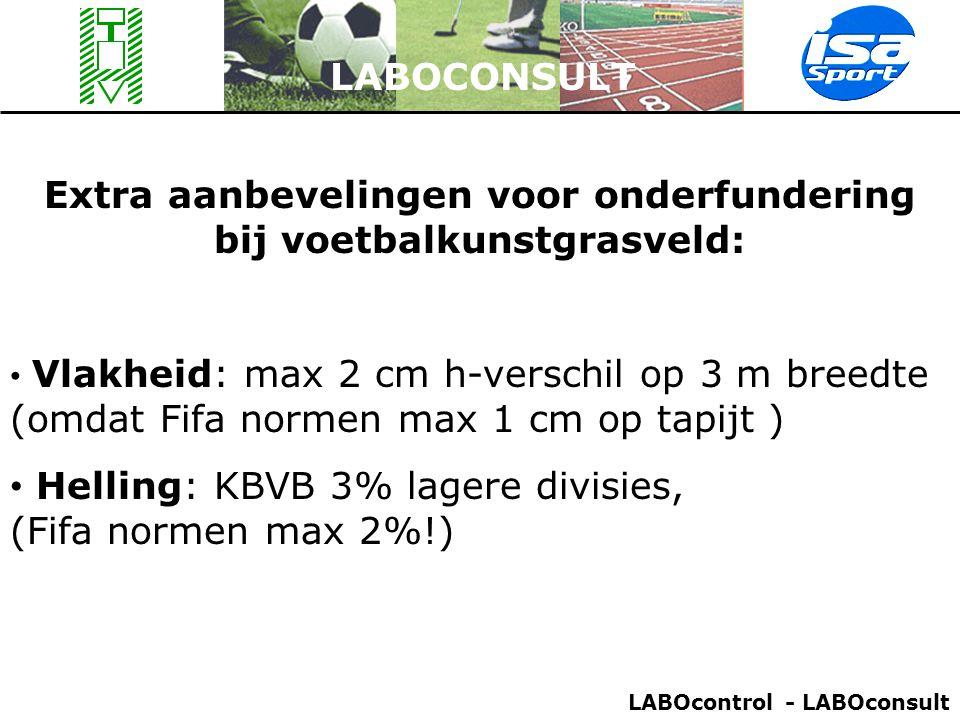 LABOCONSULT Extra aanbevelingen voor onderfundering bij voetbalkunstgrasveld: • Vlakheid: max 2 cm h-verschil op 3 m breedte (omdat Fifa normen max 1