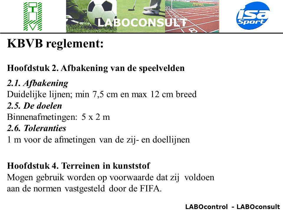 LABOCONSULT KBVB reglement: Hoofdstuk 2. Afbakening van de speelvelden 2.1. Afbakening Duidelijke lijnen; min 7,5 cm en max 12 cm breed 2.5. De doelen
