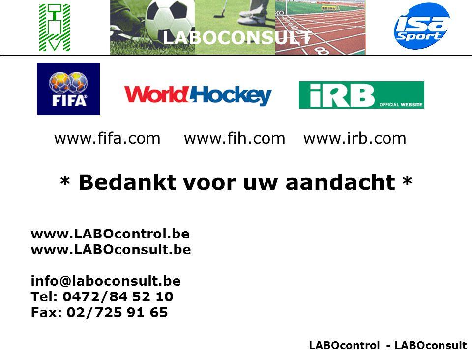 LABOCONSULT www.fifa.com www.fih.com www.irb.com * Bedankt voor uw aandacht * www.LABOcontrol.be www.LABOconsult.be info@laboconsult.be Tel: 0472/84 5