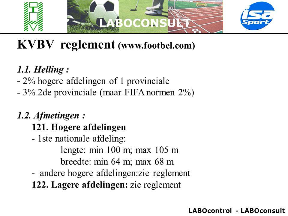 LABOCONSULT KVBV reglement (www.footbel.com) 1.1. Helling : - 2% hogere afdelingen of 1 provinciale - 3% 2de provinciale (maar FIFA normen 2%) 1.2. Af