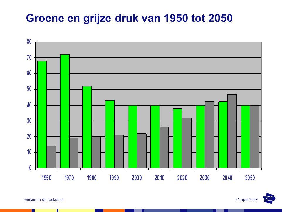 21 april 2009werken in de toekomst Groene en grijze druk van 1950 tot 2050