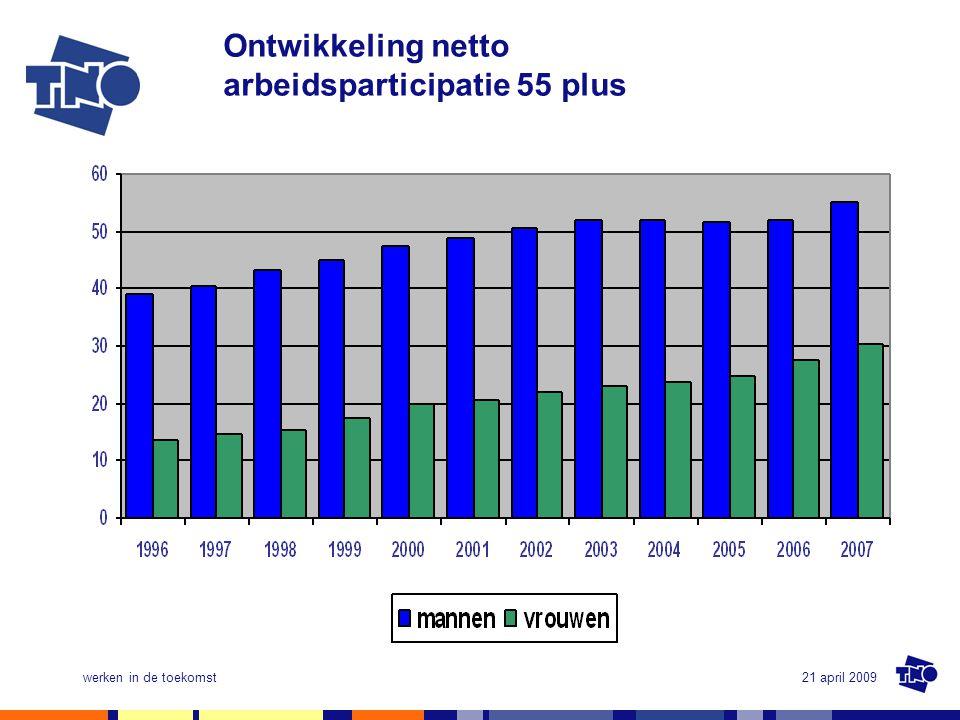 21 april 2009werken in de toekomst Ontwikkeling netto arbeidsparticipatie 55 plus