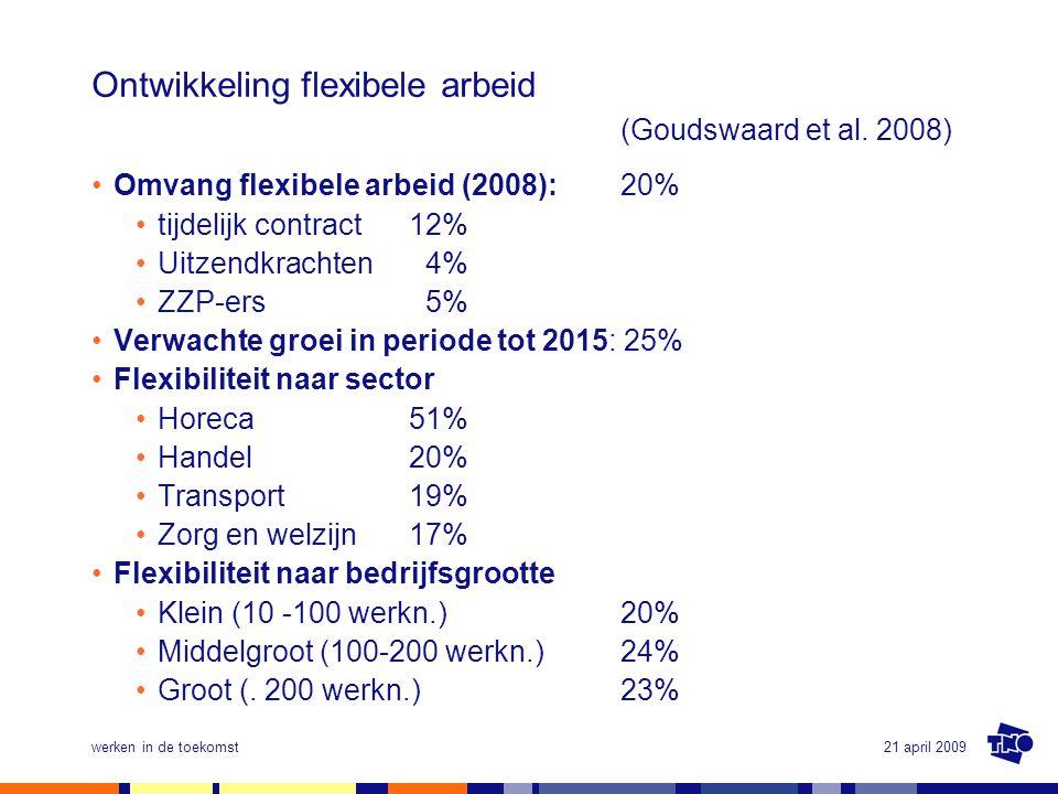 21 april 2009werken in de toekomst Ontwikkeling flexibele arbeid (Goudswaard et al. 2008) •Omvang flexibele arbeid (2008):20% •tijdelijk contract12% •