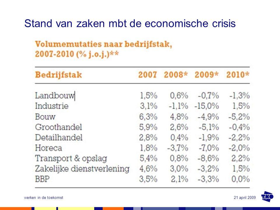 21 april 2009werken in de toekomst Stand van zaken mbt de economische crisis