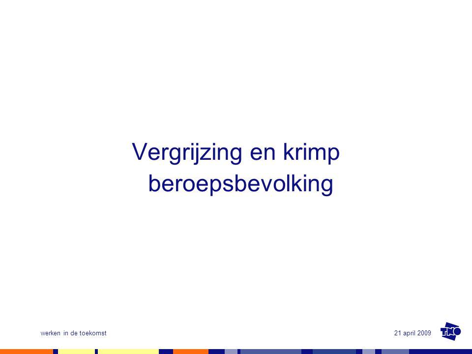 21 april 2009werken in de toekomst Leeftijdsopbouw Nederland 2000 en 2050