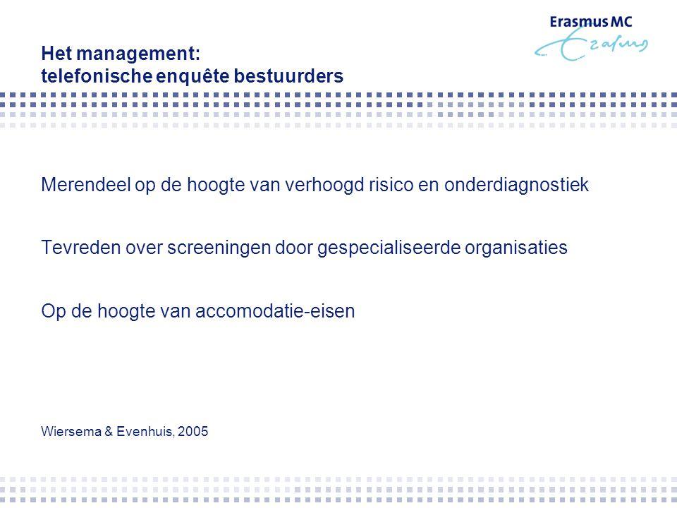 Het management: telefonische enquête bestuurders Merendeel op de hoogte van verhoogd risico en onderdiagnostiek Tevreden over screeningen door gespeci