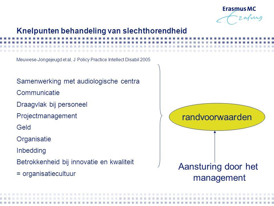 Knelpunten behandeling van slechthorendheid Meuwese-Jongejeugd et al, J Policy Practice Intellect Disabil 2005 Samenwerking met audiologische centra C
