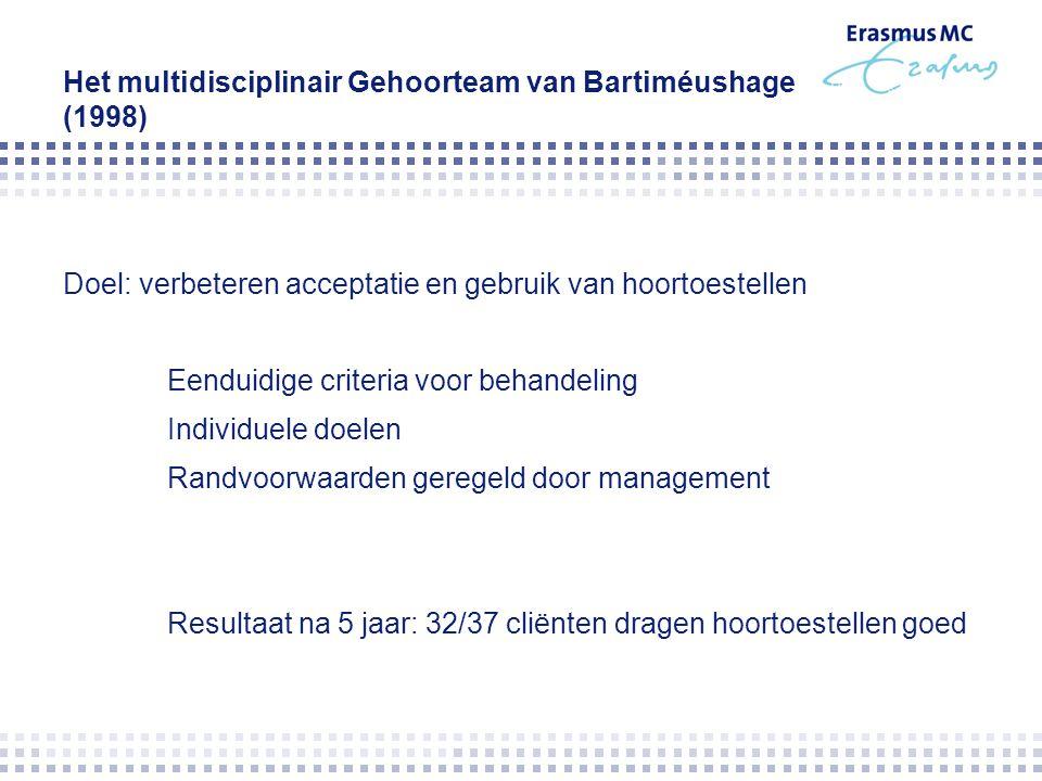 Het multidisciplinair Gehoorteam van Bartiméushage (1998) Doel: verbeteren acceptatie en gebruik van hoortoestellen Eenduidige criteria voor behandeli