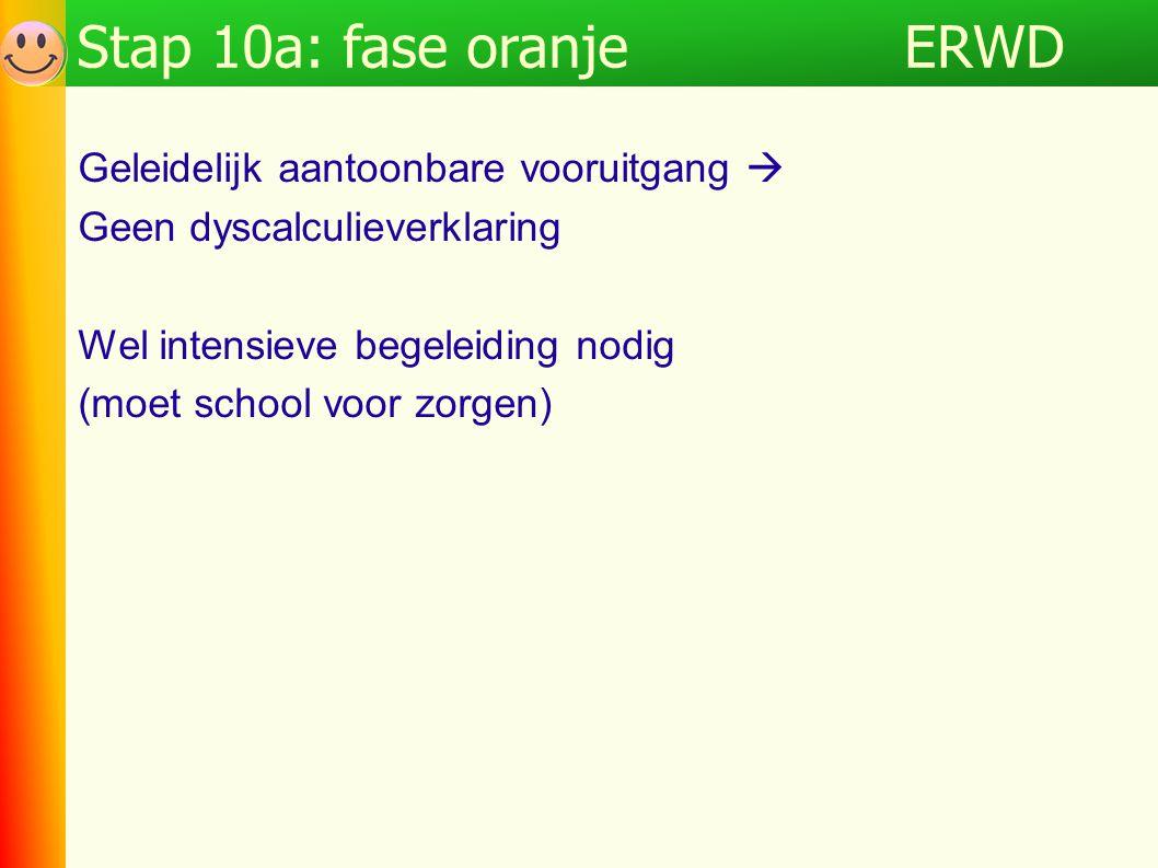 ERWDStap 10a: fase oranje Geleidelijk aantoonbare vooruitgang  Geen dyscalculieverklaring Wel intensieve begeleiding nodig (moet school voor zorgen)