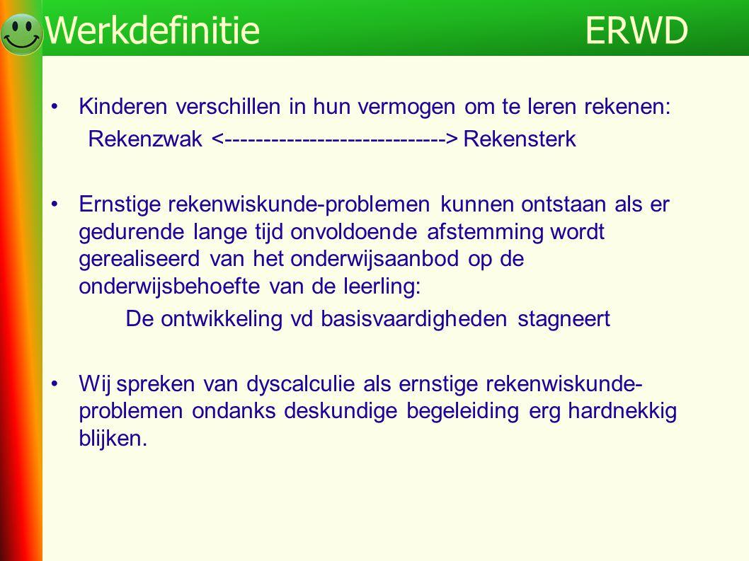 Programma 2c Goed de ZRM leren gebruiken ERWD