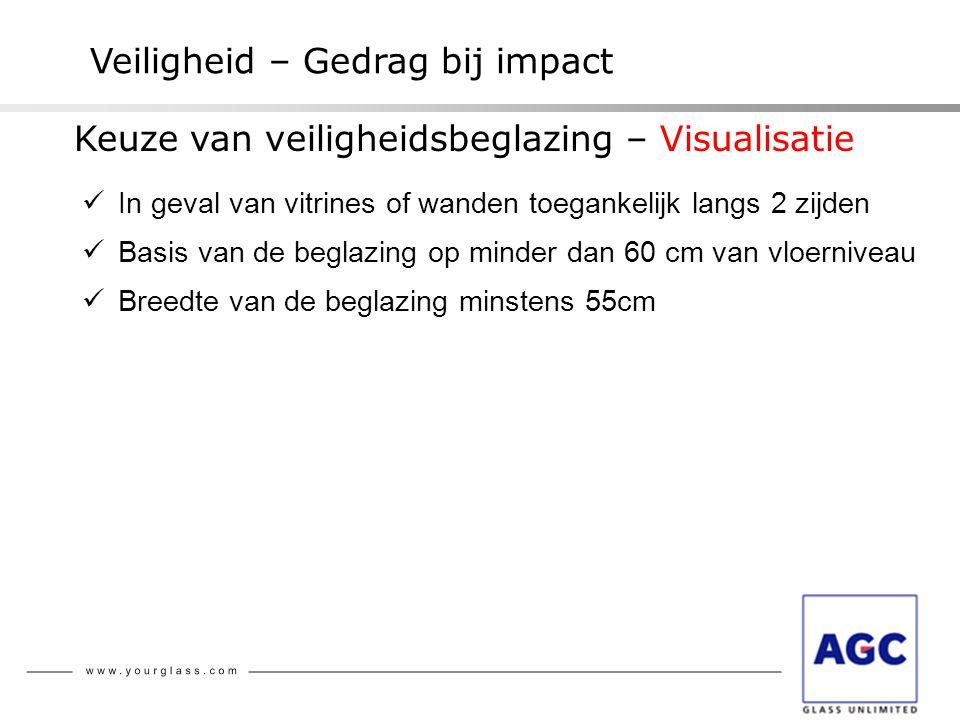 NBN S 23-002 Veiligheid – Gedrag bij impact Keuze van veiligheidsbeglazing – Visualisatie  In geval van vitrines of wanden toegankelijk langs 2 zijde