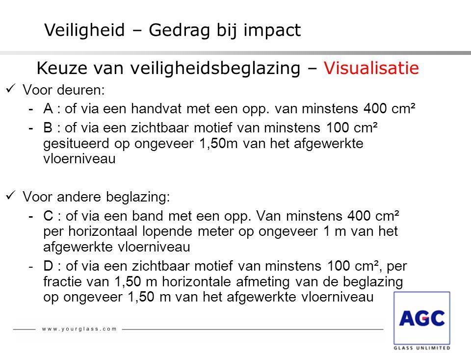 NBN S 23-002 Veiligheid – Gedrag bij impact  Voor deuren: -A : of via een handvat met een opp. van minstens 400 cm² -B : of via een zichtbaar motief
