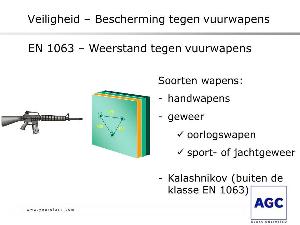 120 Veiligheid – Bescherming tegen vuurwapens EN 1063 – Weerstand tegen vuurwapens Soorten wapens: -handwapens -geweer  oorlogswapen  sport- of jach