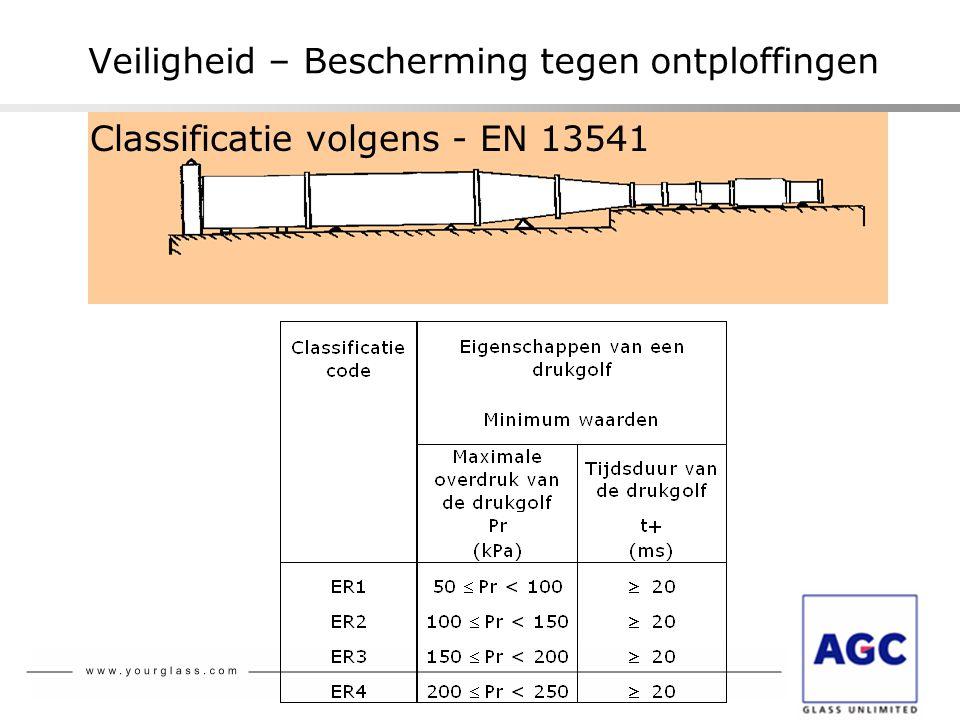 Veiligheid – Bescherming tegen ontploffingen Classificatie volgens - EN 13541