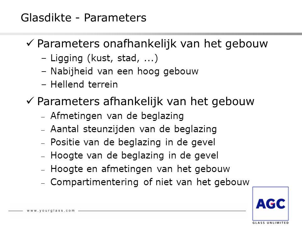  Parameters onafhankelijk van het gebouw –Ligging (kust, stad,...) –Nabijheid van een hoog gebouw –Hellend terrein  Parameters afhankelijk van het g
