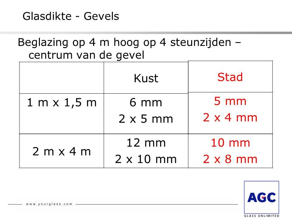Glasdikte - Gevels Beglazing op 4 m hoog op 4 steunzijden – centrum van de gevel 2 m x 4 m 12 mm 2 x 10 mm 10 mm 2 x 8 mm Kust 1 m x 1,5 m6 mm 2 x 5 m