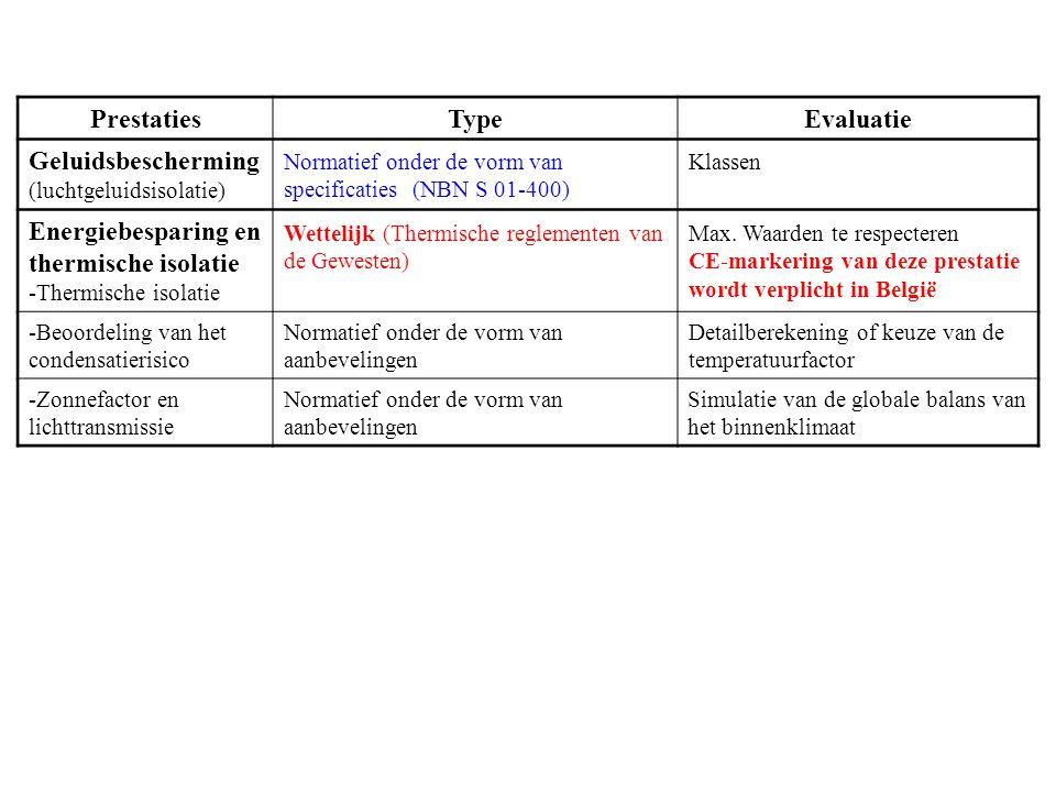 Prestaties TypeEvaluatie Geluidsbescherming (luchtgeluidsisolatie) Normatief onder de vorm van specificaties (NBN S 01-400) Klassen Energiebesparing e