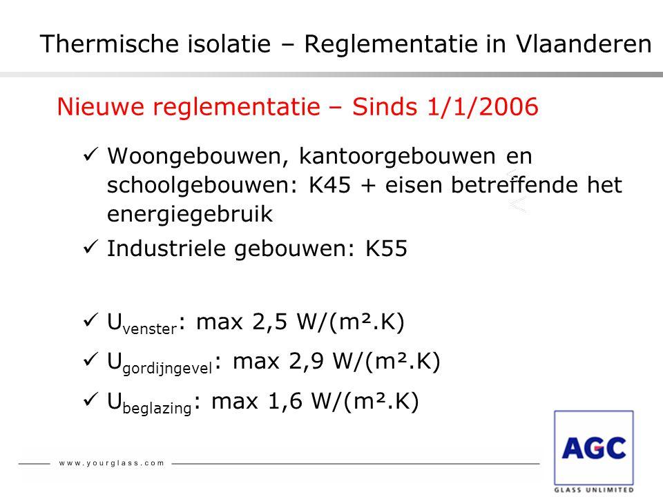 Thermische isolatie – Reglementatie in Vlaanderen  Woongebouwen, kantoorgebouwen en schoolgebouwen: K45 + eisen betreffende het energiegebruik  Indu