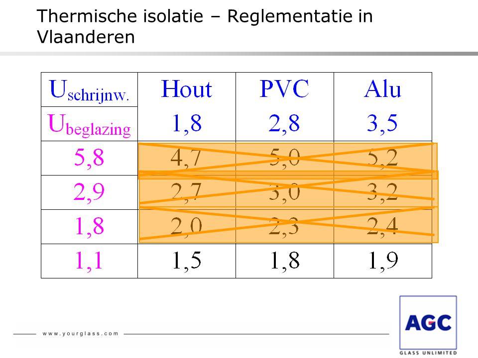 Thermische isolatie – Reglementatie in Vlaanderen