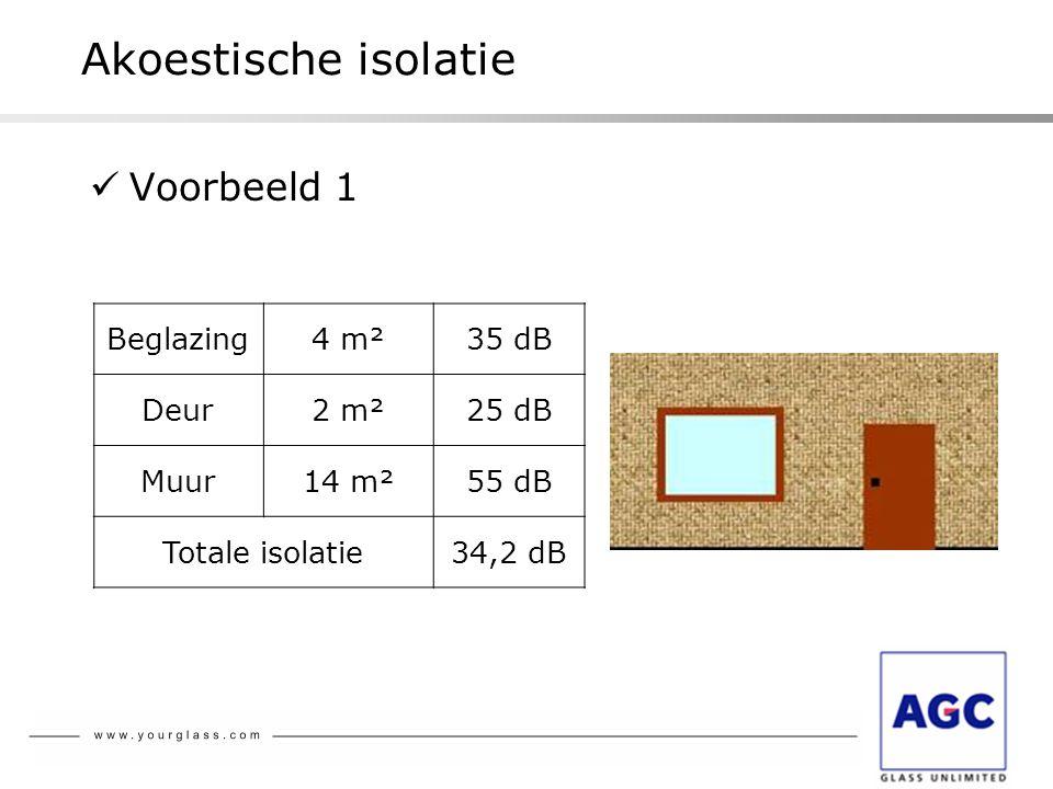 Akoestische isolatie  Voorbeeld 1 Beglazing4 m²35 dB Deur2 m²25 dB Muur14 m²55 dB Totale isolatie34,2 dB