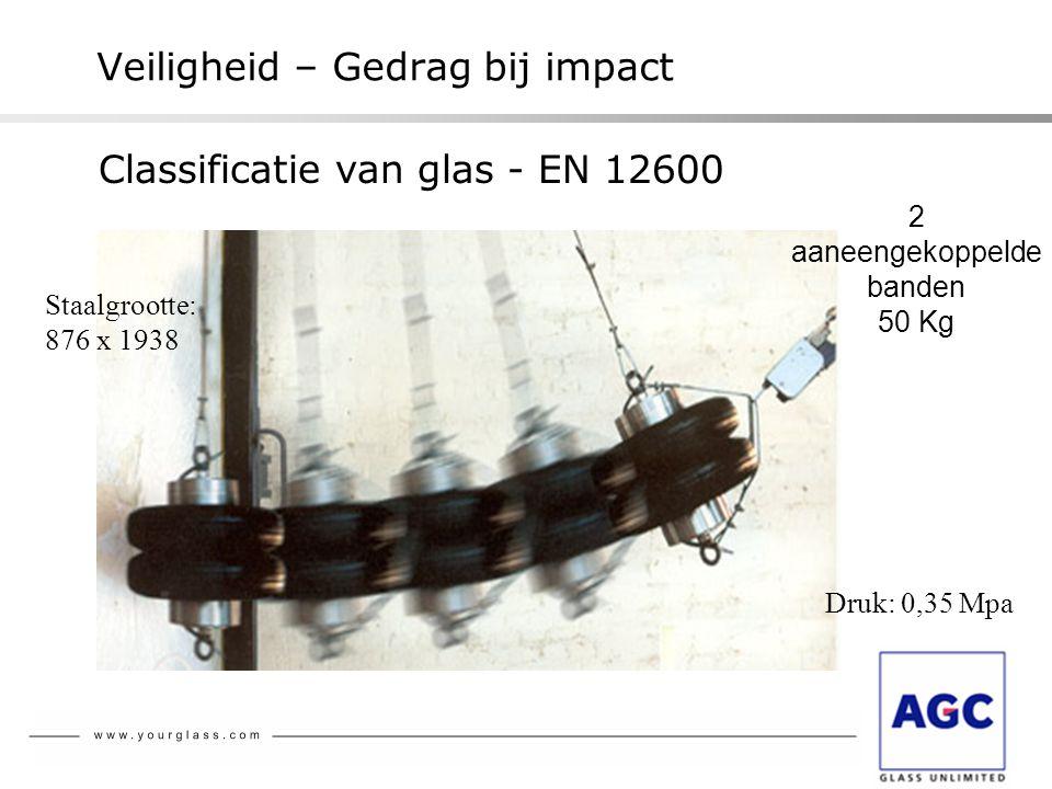 Veiligheid – Gedrag bij impact 2 aaneengekoppelde banden 50 Kg Staalgrootte: 876 x 1938 Druk: 0,35 Mpa Classificatie van glas - EN 12600
