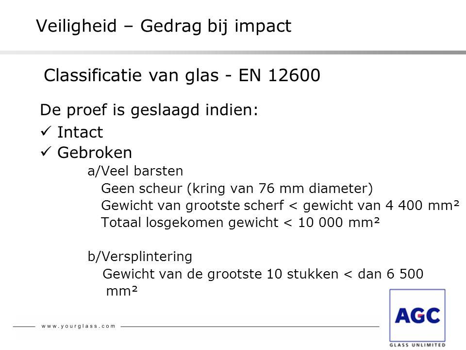 Veiligheid – Gedrag bij impact De proef is geslaagd indien:  Intact  Gebroken a/Veel barsten Geen scheur (kring van 76 mm diameter) Gewicht van groo