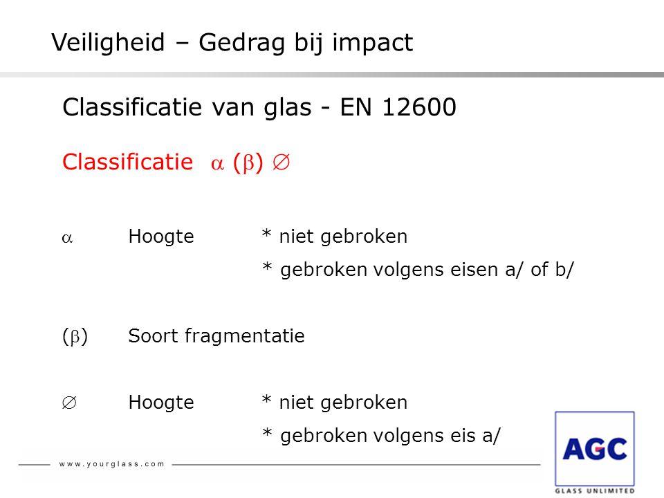 Veiligheid – Gedrag bij impact Classificatie van glas - EN 12600 Classificatie  ()  Hoogte * niet gebroken * gebroken volgens eisen a/ of b/ ()So