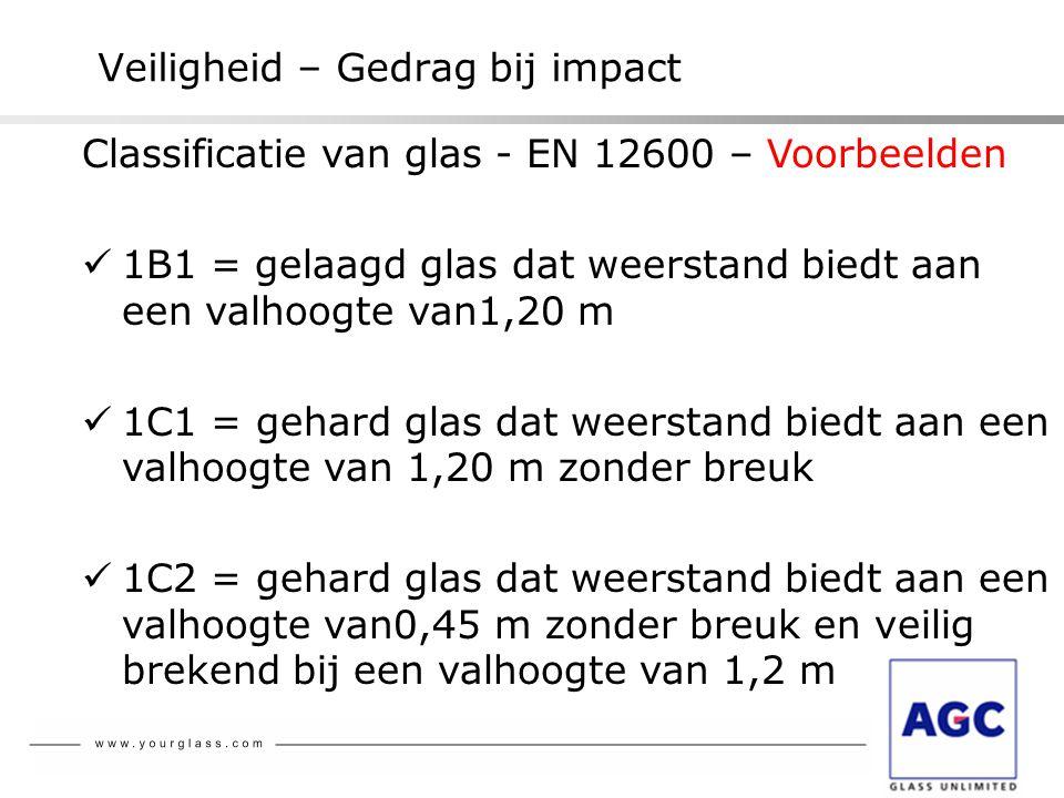 Veiligheid – Gedrag bij impact Classificatie van glas - EN 12600 – Voorbeelden  1B1 = gelaagd glas dat weerstand biedt aan een valhoogte van1,20 m 