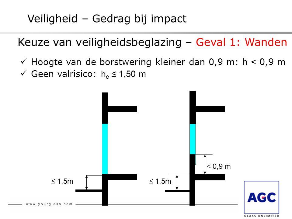 Veiligheid – Gedrag bij impact Keuze van veiligheidsbeglazing – Geval 1: Wanden  Hoogte van de borstwering kleiner dan 0,9 m: h < 0,9 m  Geen valris