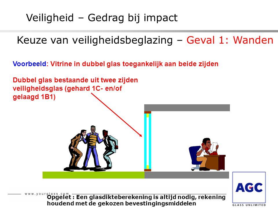 Veiligheid – Gedrag bij impact Dubbel glas bestaande uit twee zijden veiligheidsglas (gehard 1C- en/of gelaagd 1B1) Voorbeeld: Vitrine in dubbel glas