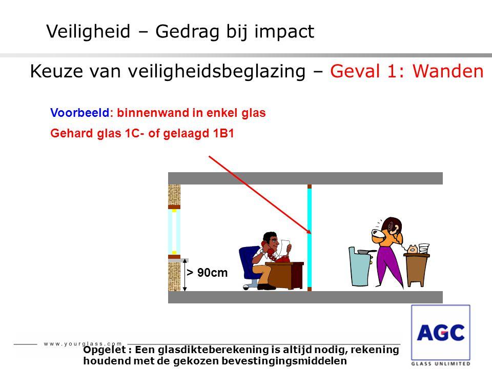 Veiligheid – Gedrag bij impact Voorbeeld: binnenwand in enkel glas Gehard glas 1C- of gelaagd 1B1 > 90cm Opgelet : Een glasdikteberekening is altijd n