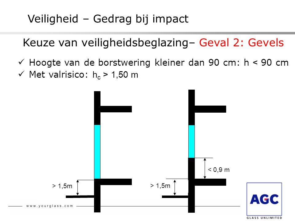 Veiligheid – Gedrag bij impact Keuze van veiligheidsbeglazing– Geval 2: Gevels  Hoogte van de borstwering kleiner dan 90 cm: h < 90 cm  Met valrisic