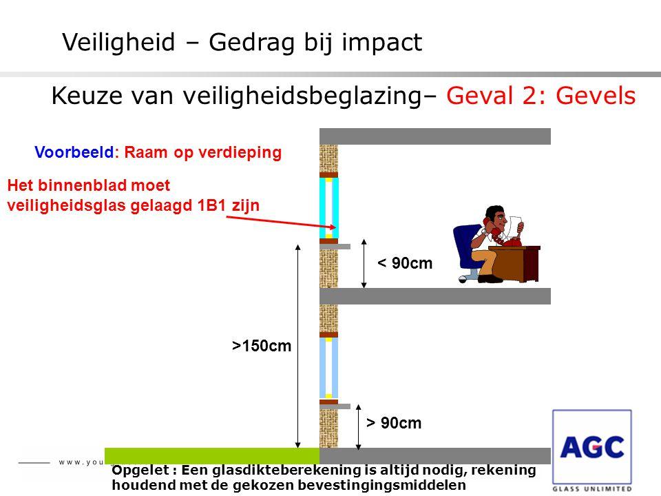 Veiligheid – Gedrag bij impact Voorbeeld: Raam op verdieping < 90cm >150cm > 90cm Het binnenblad moet veiligheidsglas gelaagd 1B1 zijn Opgelet : Een g