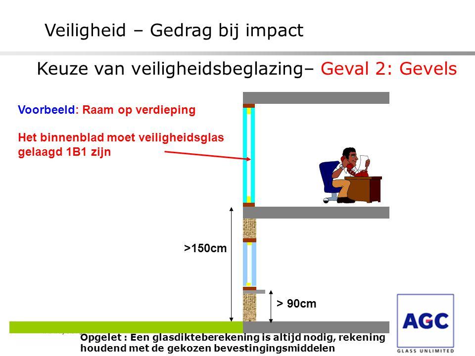 Veiligheid – Gedrag bij impact Voorbeeld: Raam op verdieping >150cm Het binnenblad moet veiligheidsglas gelaagd 1B1 zijn > 90cm Opgelet : Een glasdikt